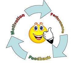 feedback motivation