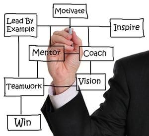 coaching_motivation